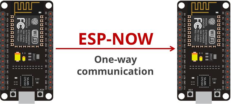 ESP8266 ESP-NOW One-way Communication