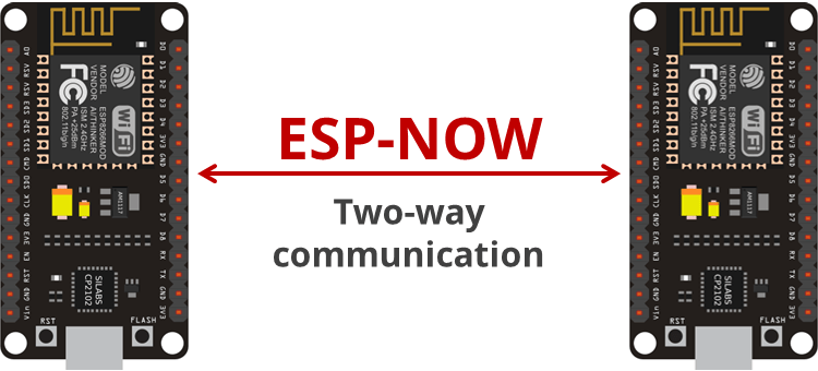 ESP-NOW ESP8266 Two-Way Communication