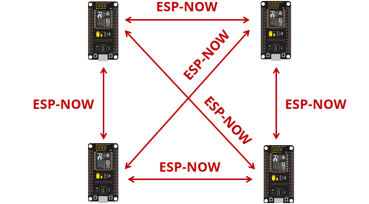 ESP-NOW two-way communication between multiple ESP8266 boards