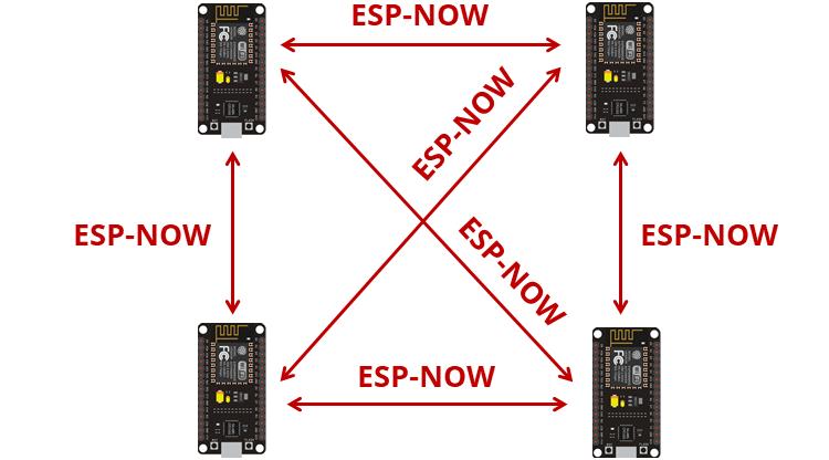 ESP-NOW two-way communication between multiple ESP8266 boards