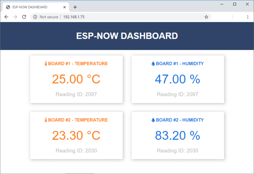 ESP32 ESP-NOW Web Server Sensor Dashboard Web Browser