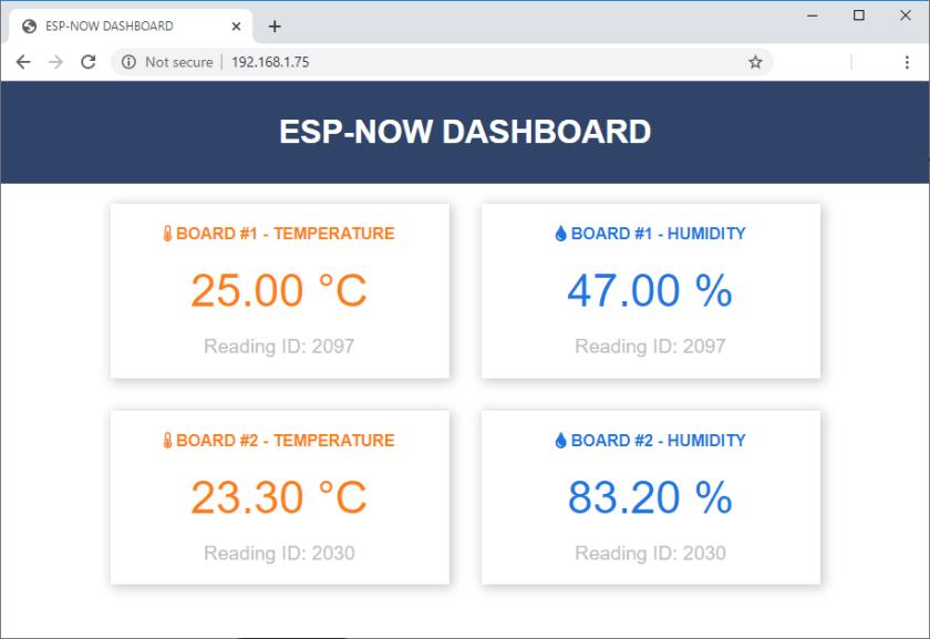 ESP32 ESP-NOW Web Server Sensor Dashboard Web Browser
