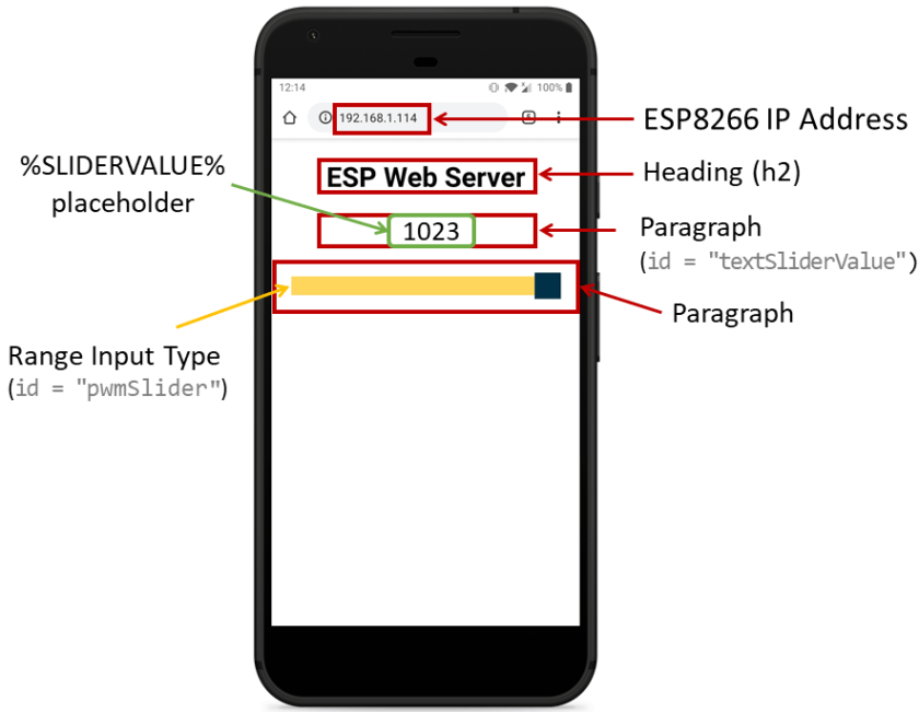 ESP8266 NodeMCU Slider Web Server How it Works