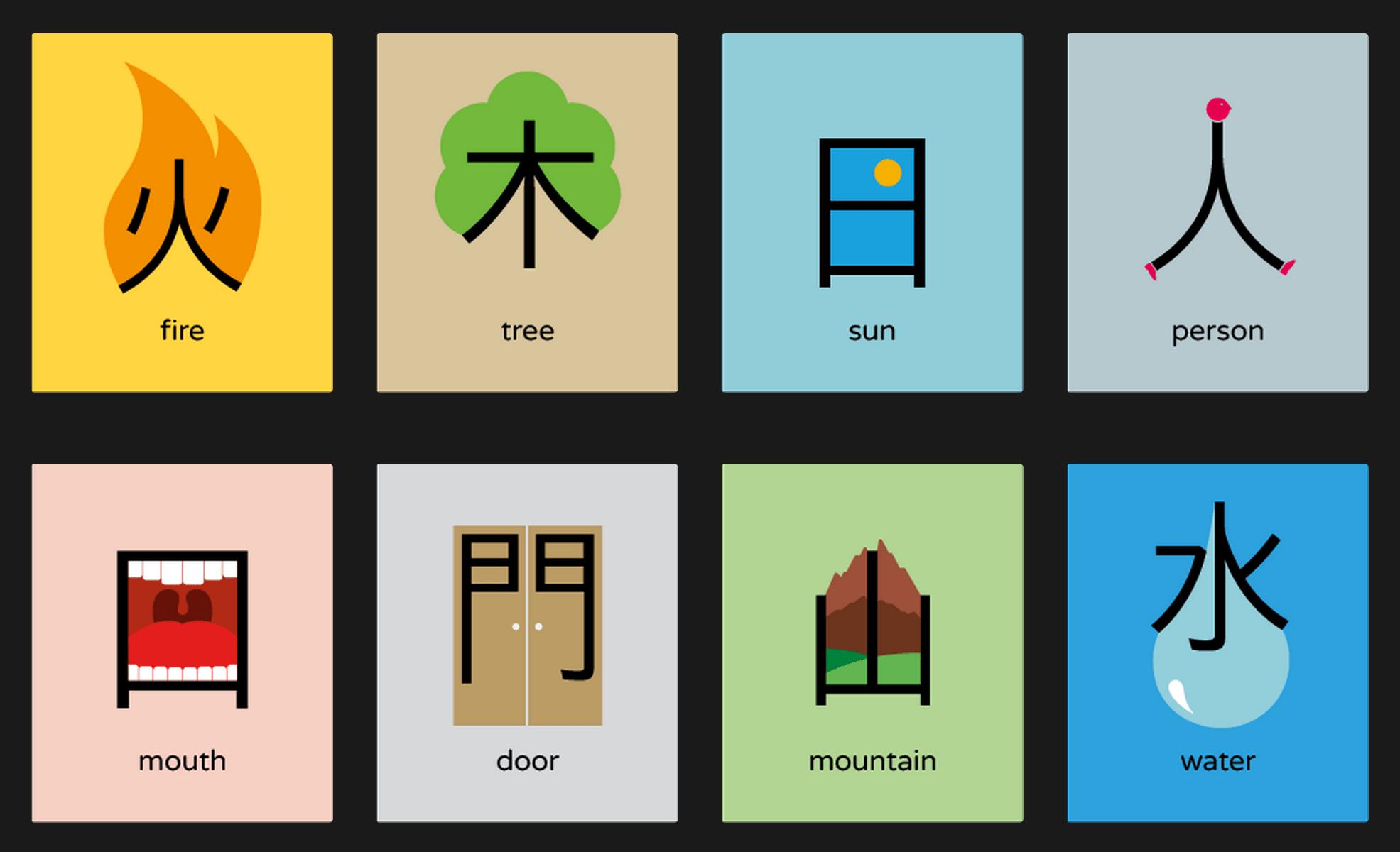 Chineasy Characters Randomwire