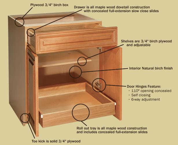 Services  R  R Custom Cabinets Inc