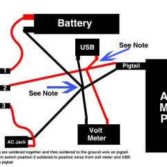 Usb Wire Diagram Polaris Ranger Kayak Rack Ammo Can Boombox Ammocan