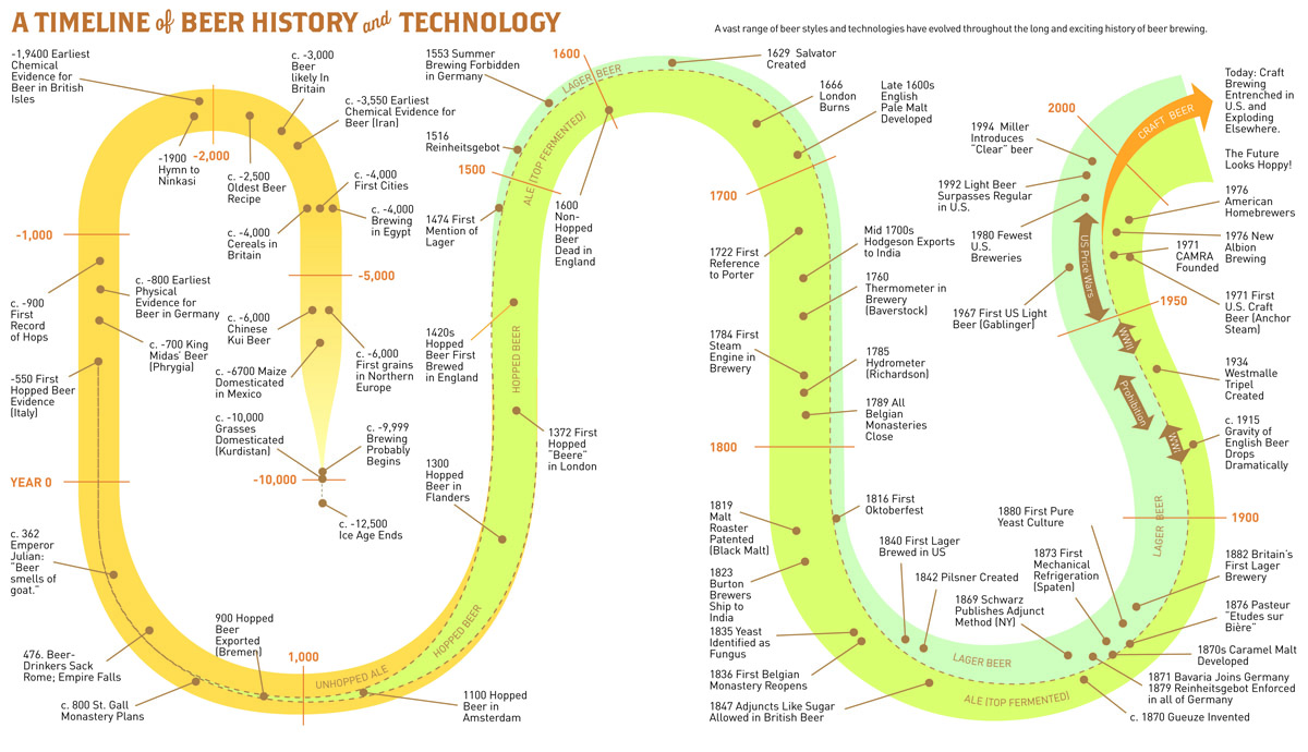 hight resolution of classic and historical styles are fully described and in many cases charted out visually making the relationships easier to understand