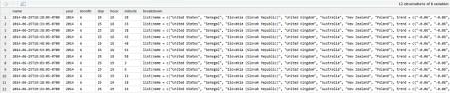 nested_r_dataframe