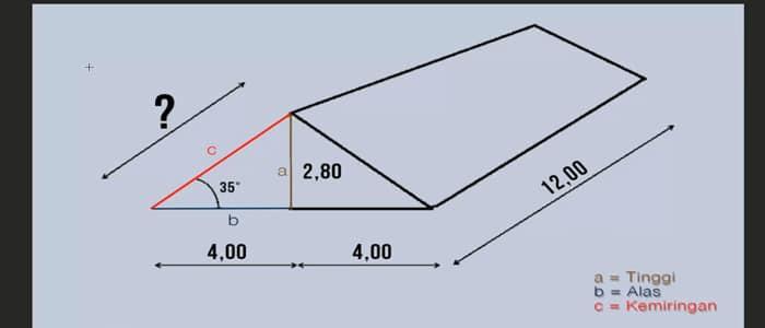 cara menghitung pemakaian baja ringan untuk atap rumah 3 mudah mengetahui kemiringan cepat tepat