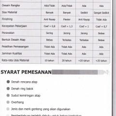 Baja Ringan Vs Asbes Ekgmart Galvalum Rangka Atap Malang-surabaya ...