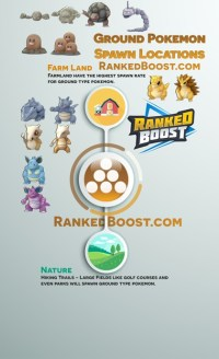 Pokemon Go Larvitar CP Stats   Spawn Locations   Ranked Boost