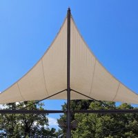 Tips to Make Your Shade Sail Last Longer