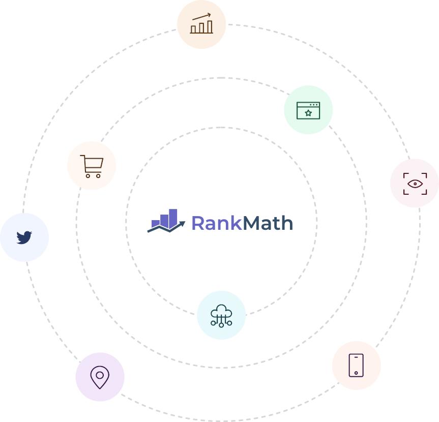 Free Download Latest Rank Math Pro v2.7.0 – TechnoIndia