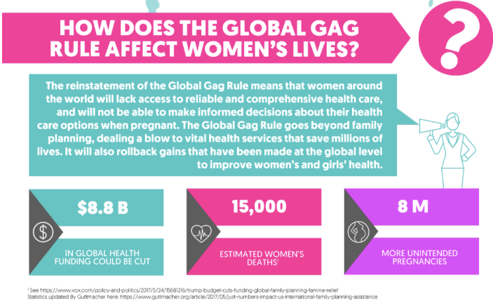 Source: Global Fund For Women