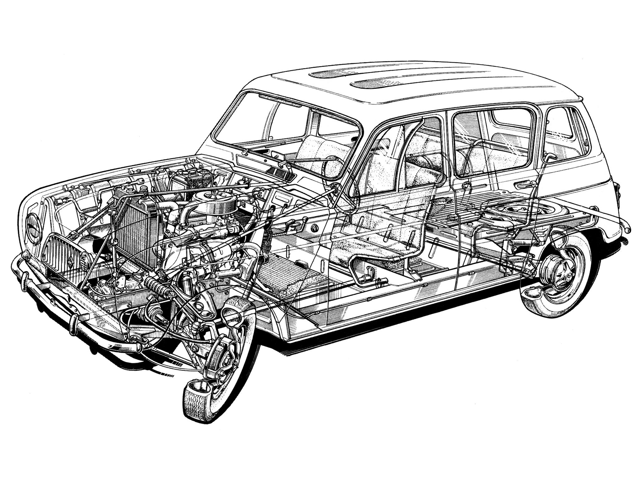 Historia De Renault Ii