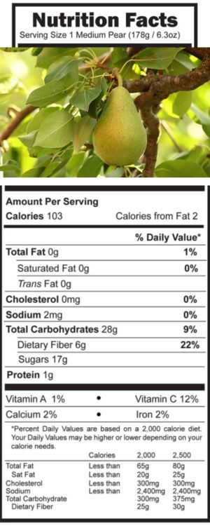 Nutritinal facts about Pear- fruits to keep you healthy