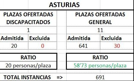 Asturiastraprov1718