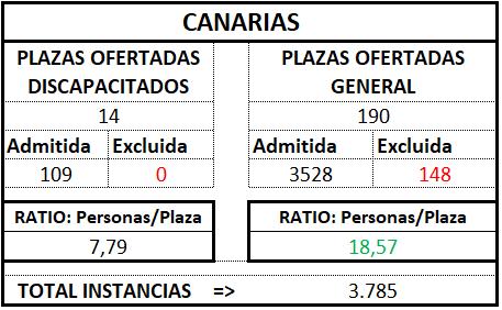 Canariastratldef1718
