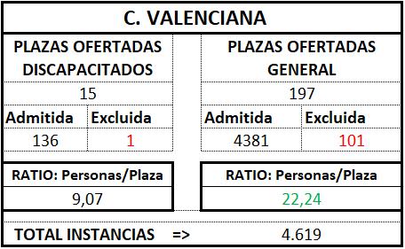 Cvalencianatratldef1718