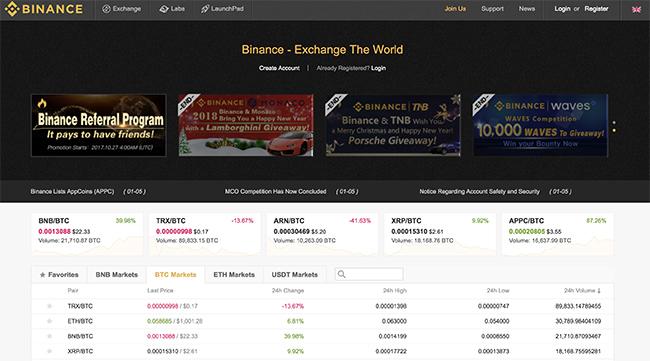 Binance cryptocurrency market