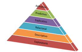 hechos > teoría > práctica