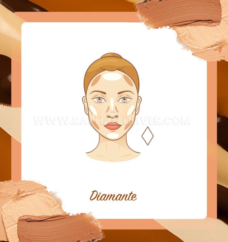 Cómo hacer el contorno del rostro diamante