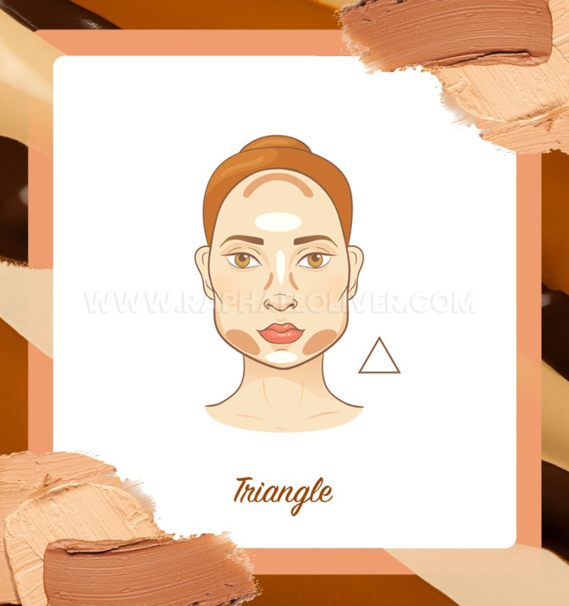 How to apply contour on triangular face