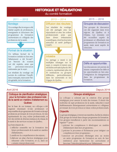 MAQ_Depliant-Groupe-strategique_Page2