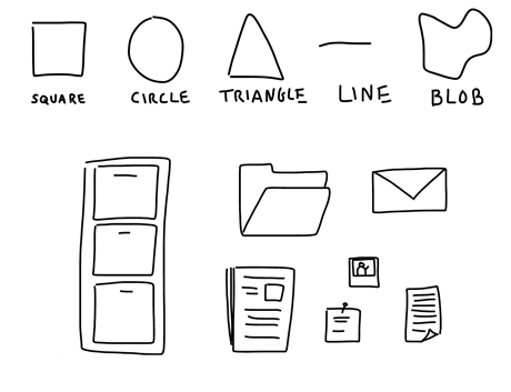 1000+ images about Visual Thinking Maps on Pinterest