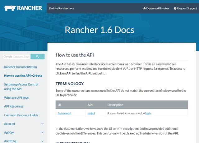 Rancher API