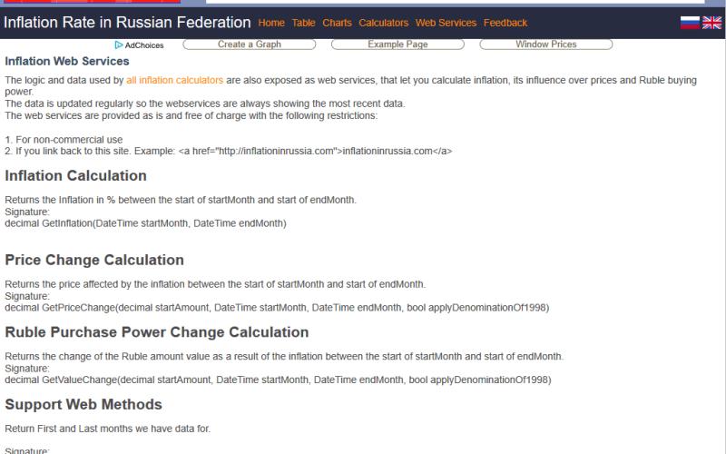 Inflation Russia API