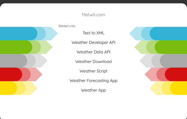 Metwit Weather And Forecast API