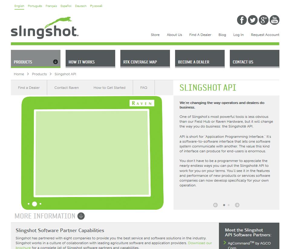 Raven Slingshot API (Overview. Documentation & Alternatives) | RapidAPI