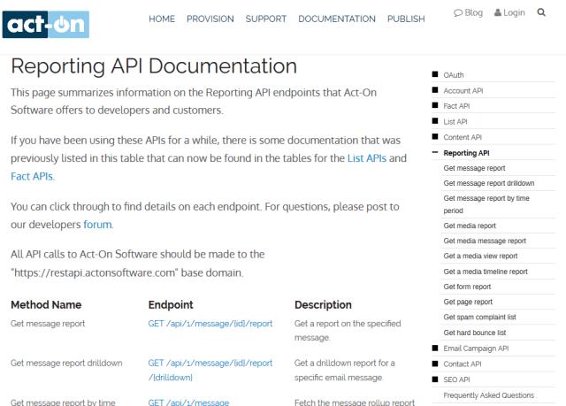 Act Reporting API