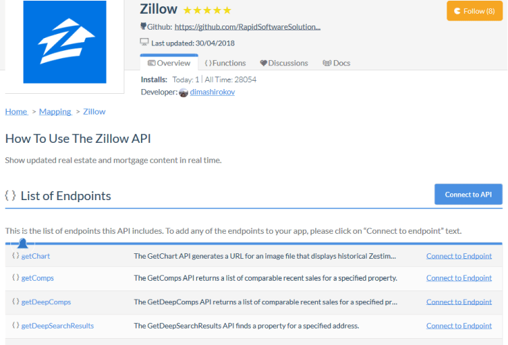 Zillow Neighborhood GetDemographics API