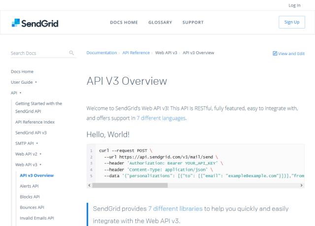 Sendgrid API