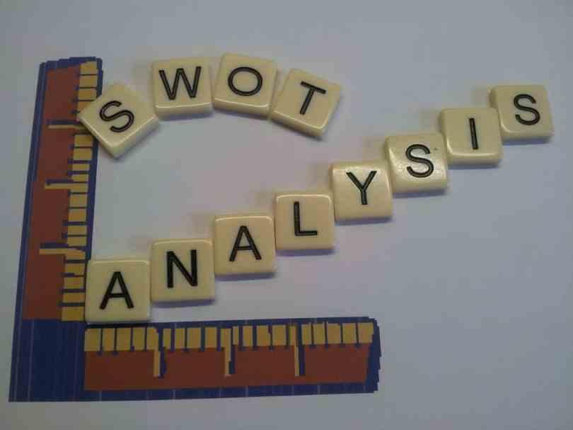 swot analysis template contents साठी प्रतिमा परिणाम