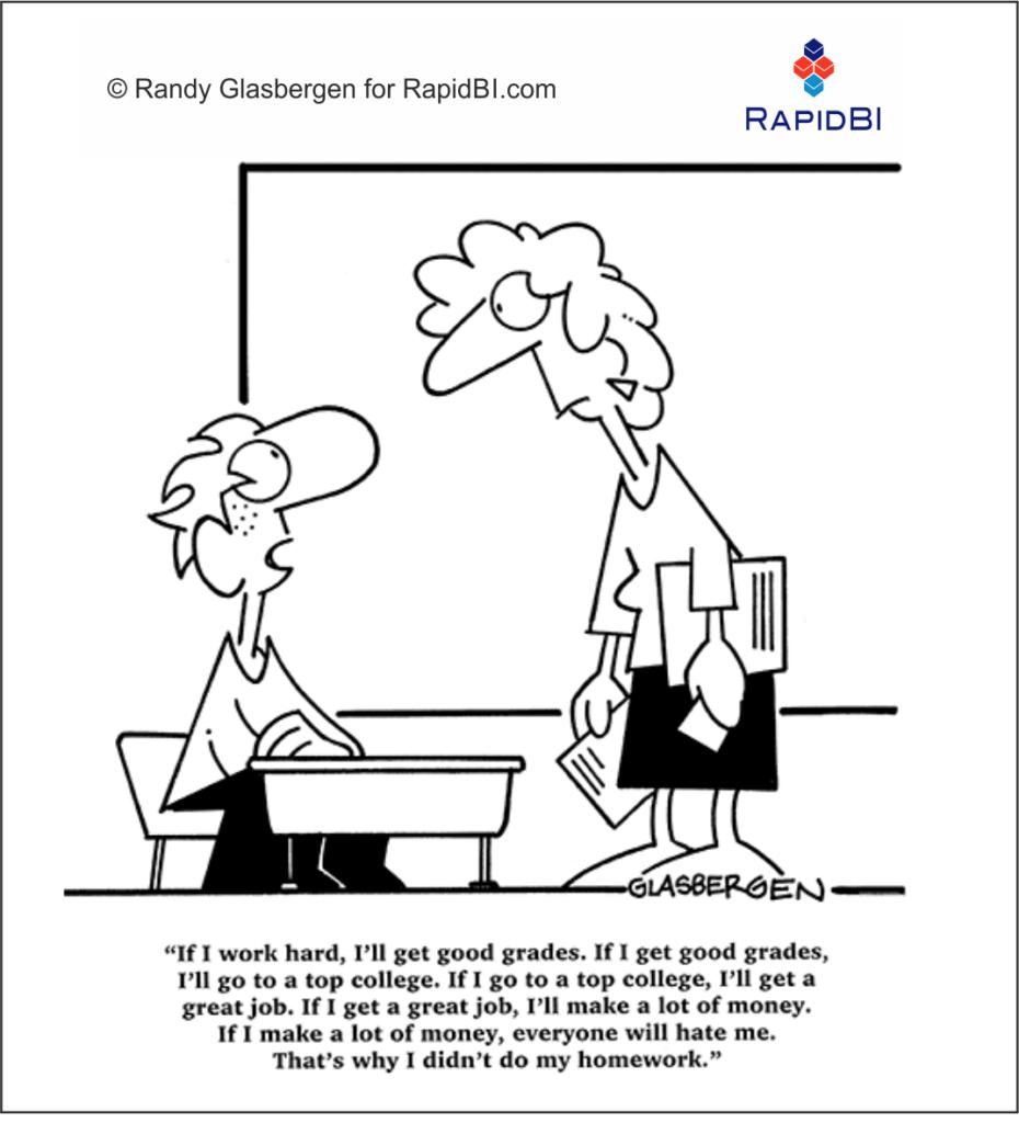 RapidBI Daily Business Cartoon #201