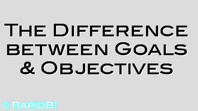 List the four goals of business communication. Objectives