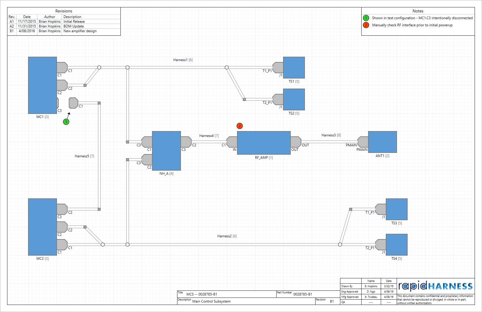 medium resolution of wiring harness software subsystem