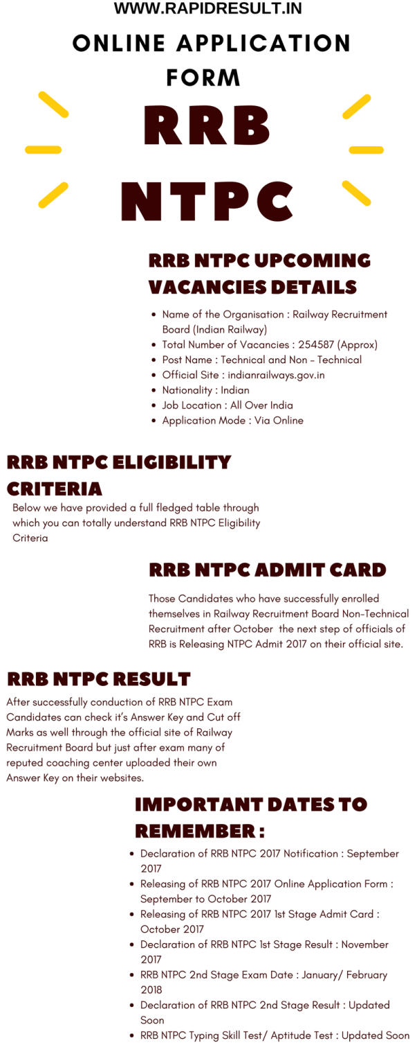 RRB NTPC Recruitment 2017