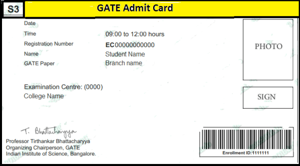 GATE Registration and admit card download