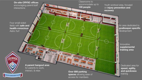 Eddy Indoor Soccer Facility - Colorado Rapids Youth