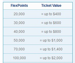 FlexPerks flight costs