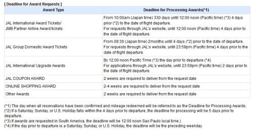 JAL Award Deadline
