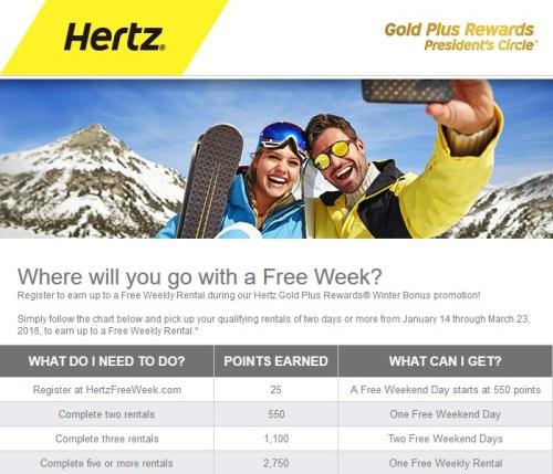 Hertz Winter Bonus 2016
