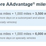 Rare Budget Rental Car Offer Up to 5,000 Bonus American Miles (Avis, Too)