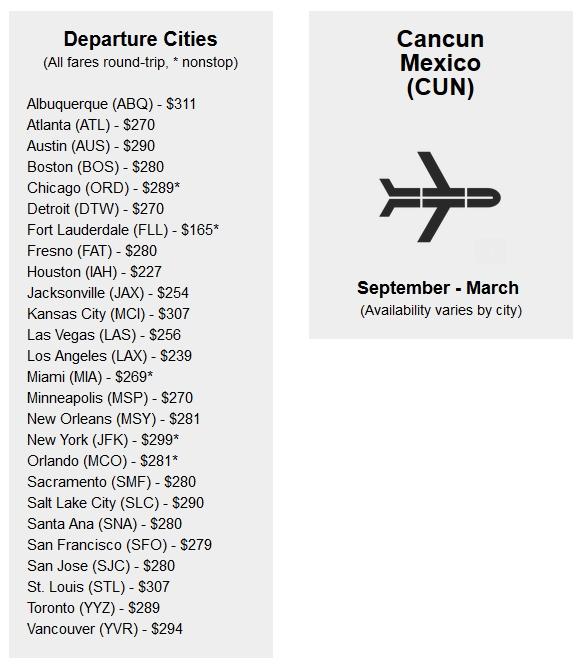 Thritfy Traveler Cancun
