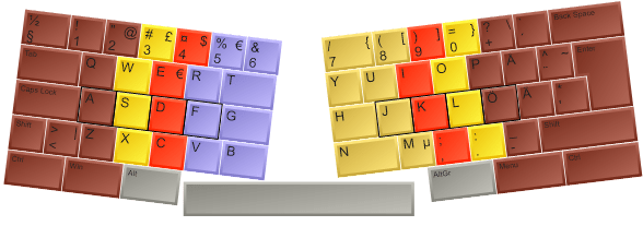 Learn touch typing | RapidTyping | Online games and test