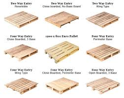 Rapp Bros. Pallet Service Types Pallets